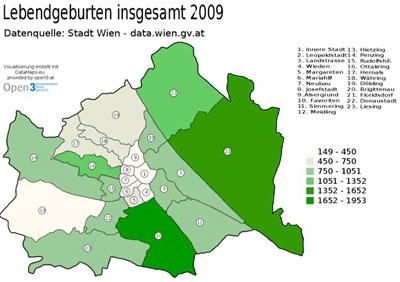 Visualisierungen von Bevölkerungsstatistiken
