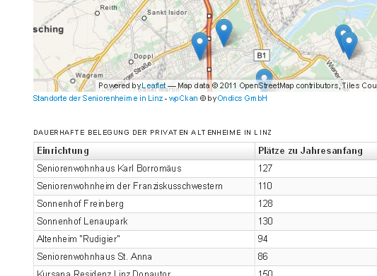 Vorschau Open Data Viewer for Austria – WordPress Plugin