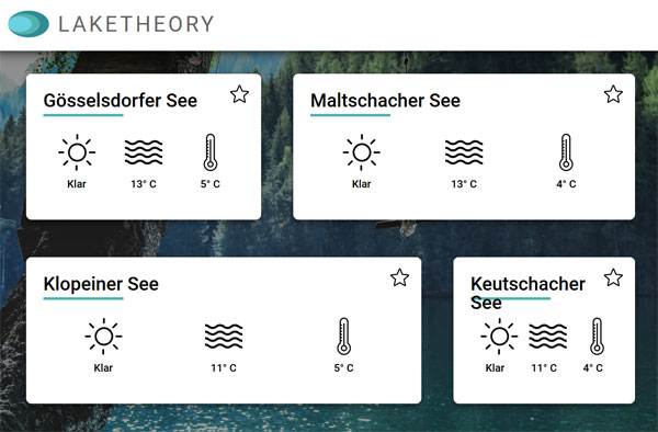 Vorschau Laketheory