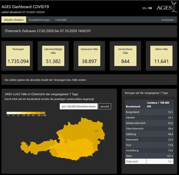 Vorschau Amtliches COVID-19 Dashboard des BMSGPK/AGES