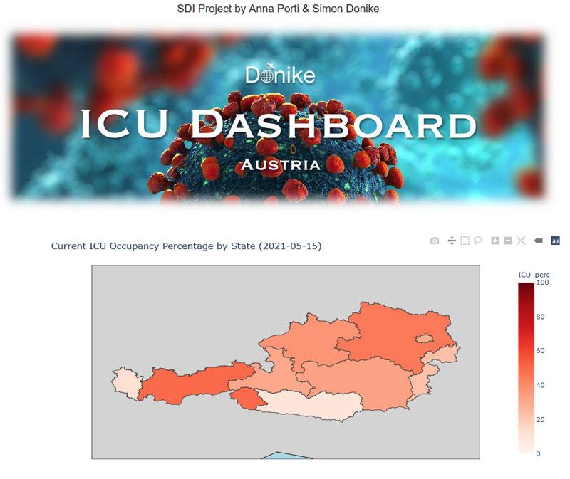 Vorschau ICU-Dashboard